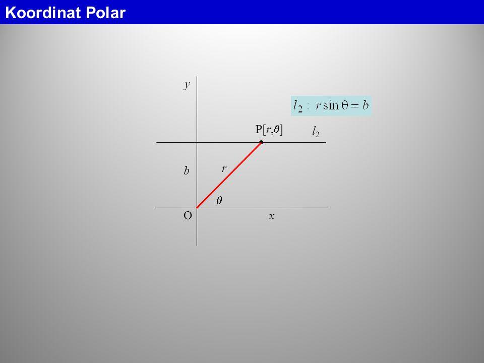Koordinat Polar O y x b l2 r  P[r,]